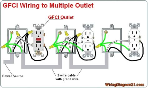 Wiring Gfi Schematic Outside House (ePUB/PDF) Free