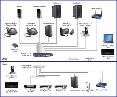 Wiring Home Network Diagram (ePUB/PDF) Free