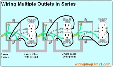 Wiring Multiple Outlets ther (ePUB/PDF) Free on