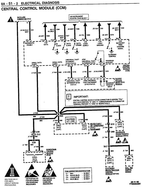 Wiring Schematic For 1996 S 10 (ePUB/PDF) Free