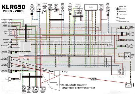 klr wiring diagram image wiring diagram 2007 klr 650 wiring diagram images on 2004 klr 650 wiring diagram