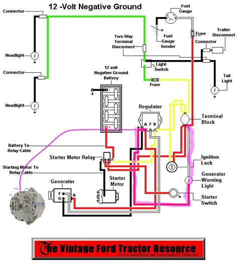 ford tractor wiring diagram images wiring diagrams for 1964 ford 4000 tractor wiring wiring