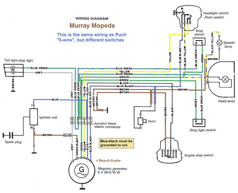 stator coil wiring diagram images tank moped wiring diagram car wiring diagrams myrons mopeds