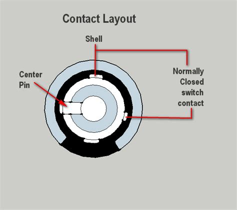holiday rambler travel trailer wiring diagram images wiring wiring diagrams and loss of dc power what i learned