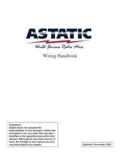 astatic power mic wiring diagram images wiring diagram xlr to  wiring handbook cb tricks