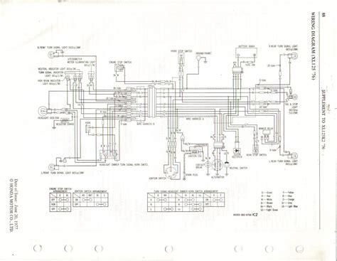 Xl125 Wiring Diagram (Free ePUB/PDF) on