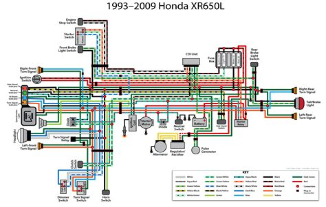 Xr600 Wiring Diagram (ePUB/PDF) Free on