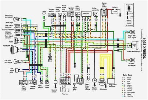Fabulous Xr650L Wiring Diagram Epub Pdf Wiring 101 Akebretraxxcnl