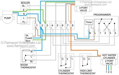 Y Plan Wiring Diagram Honeywell (ePUB/PDF) Free