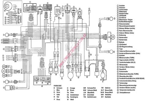 [ZHKZ_3066]  Yamaha 50 Wiring Diagram (ePUB/PDF) | Wiring Diagram For Yamaha Rx 50 |  | exhale.sk