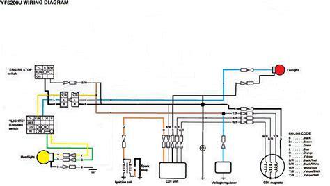 Yamaha Blaster Wiring Problem (Free ePUB/PDF)