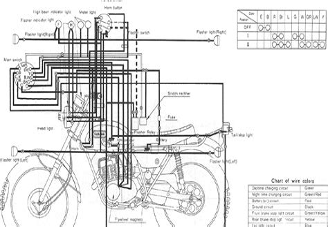 Yamaha Dt 250 Wiring Schematic (ePUB/PDF) Free