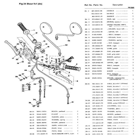 Yamaha Fs1 Manual (ePUB/PDF)