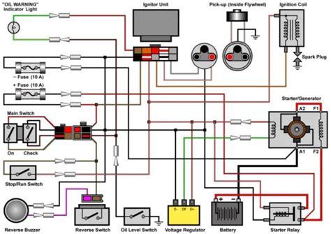 Yamaha G29 Wiring Diagram (ePUB/PDF) Free
