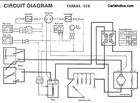 Yamaha G2e Wiring Diagram Golf Cart Wiring Diagram (ePUB/PDF)