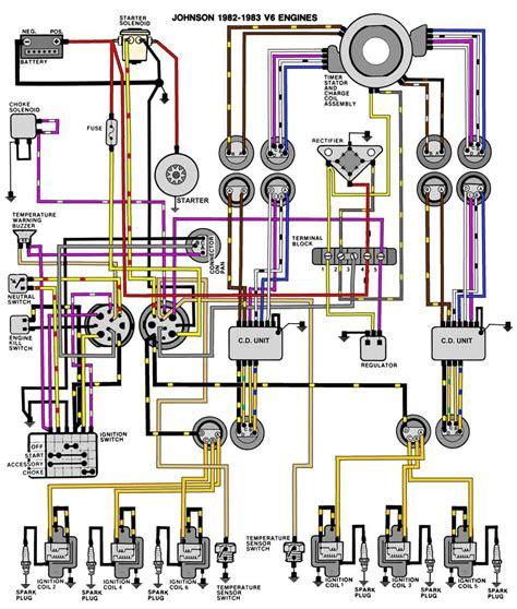 Yamaha Outboard Wiring
