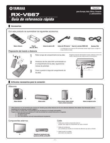 Yamaha Rxv667 Manual (Free ePUB/PDF)