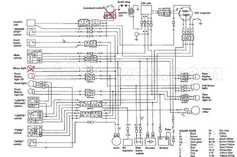 Yamaha Tt350 Wiring Diagram (ePUB/PDF) on