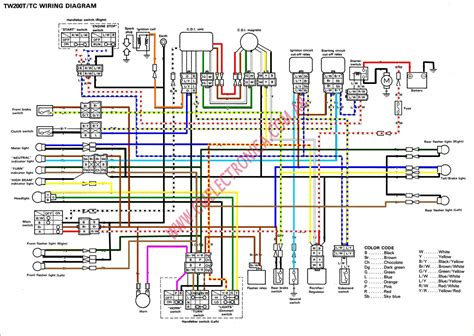Enjoyable Yamaha Tw200 Wiring Epub Pdf Wiring Database Gramgelartorg
