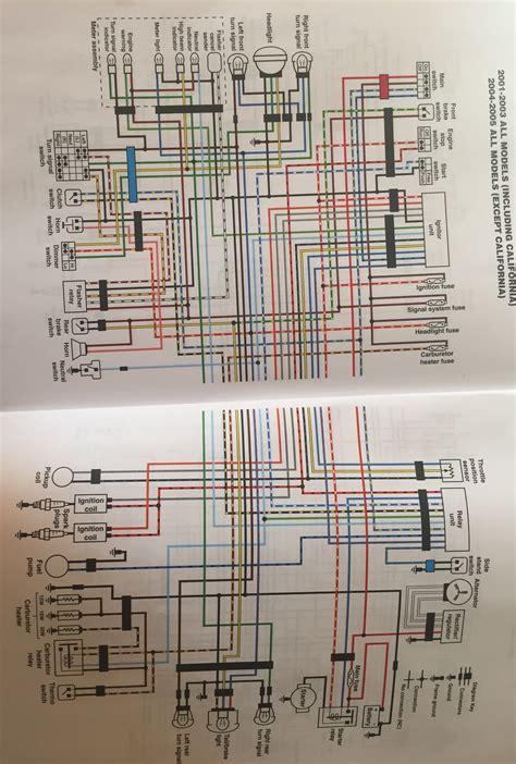 Yamaha V Star 650 Wiring Diagram Tach (ePUB/PDF) Free on