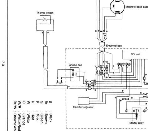 Yamaha Wr500 Wiring Diagram (ePUB/PDF) Free