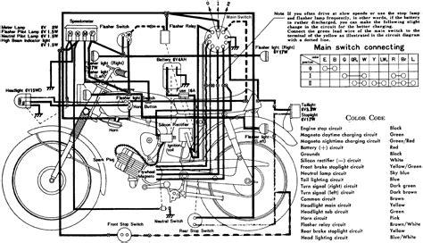 yamaha yb100 wiring diagram