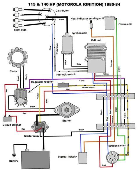 yamaha f outboard wiring diagram images yamaha wiring diagram yamaha 150 outboard wiring diagram car wiring diagram images
