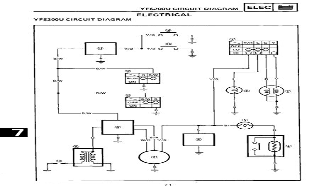yamaha blaster wiring diagram images yamaha yamaha blaster wiring diagram allsuperabrasive