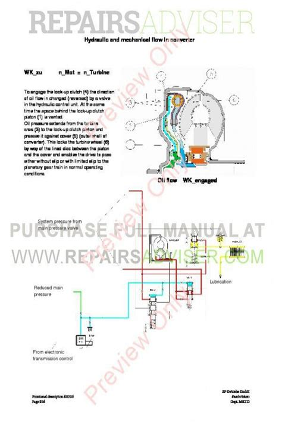 Zf 6hp Repair Manual 2005 Bmw 530i (ePUB/PDF)