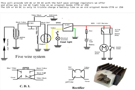 Zongshen 4 Wheelers Wiring Diagram (ePUB/PDF) Free