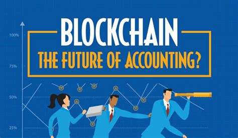 Blockchain Technology In Accounting And Auditing