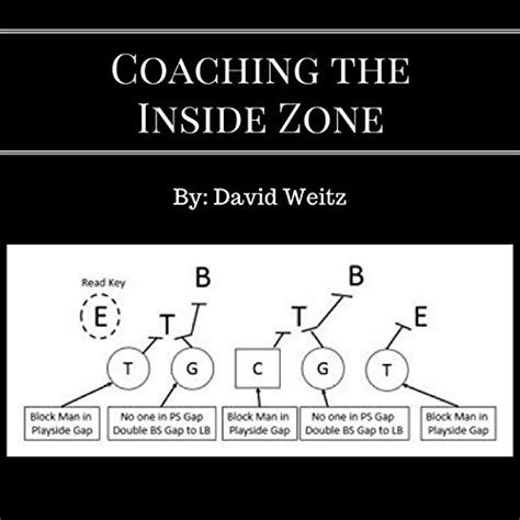 Coaching The Inside Zone Using Footballs Most Versatile Blocking Scheme To Ignite Your Offense English Edition