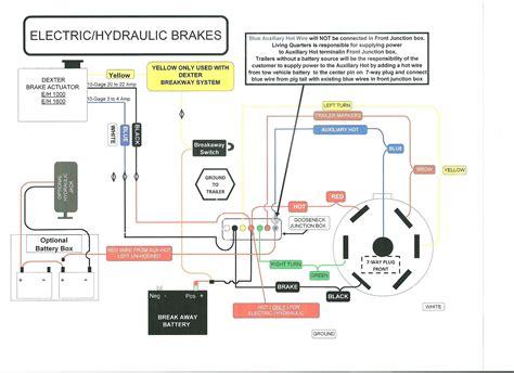 trailer breakaway wiring schematic images electric brake control wiring diagram trailer parts