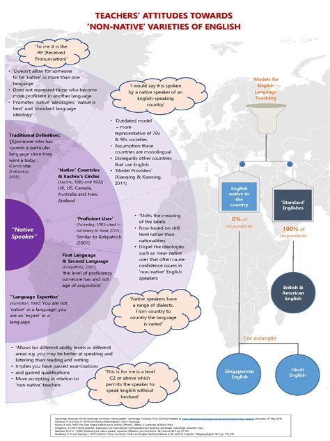 linguist