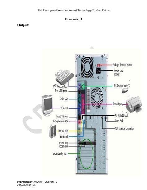 Book] Computer Hardware And Maintenance Lab Manual - echo.user.pdf ...