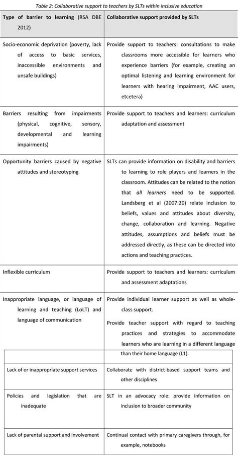Printables Teachers Curriculum Institute Worksheets teachers curriculum institute worksheet answers better world book download answers